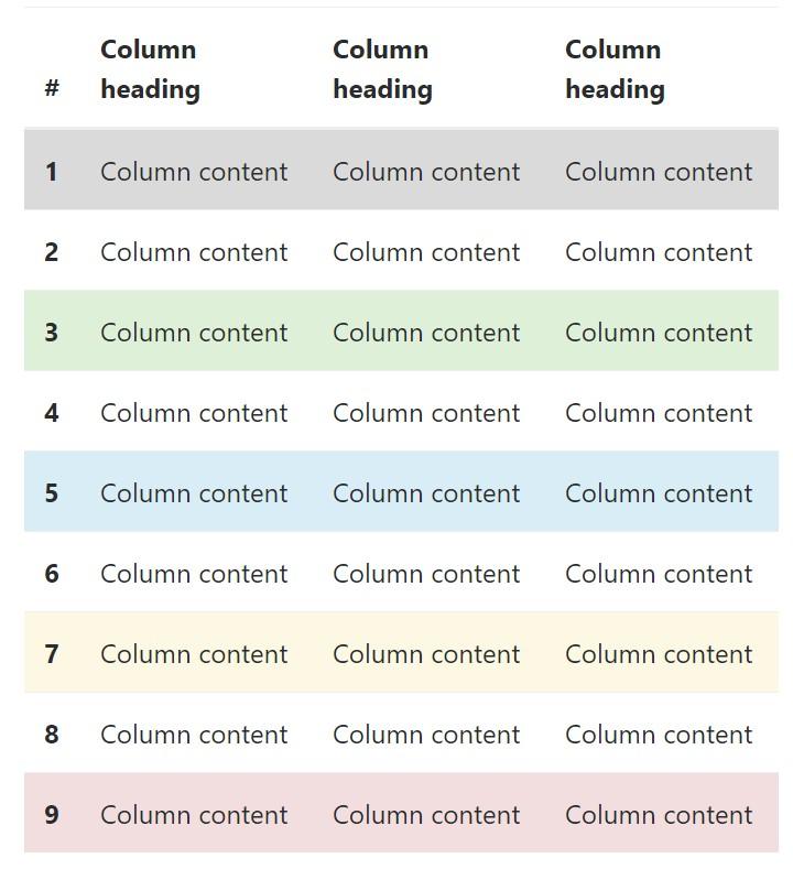 Bootstrap contextual classes