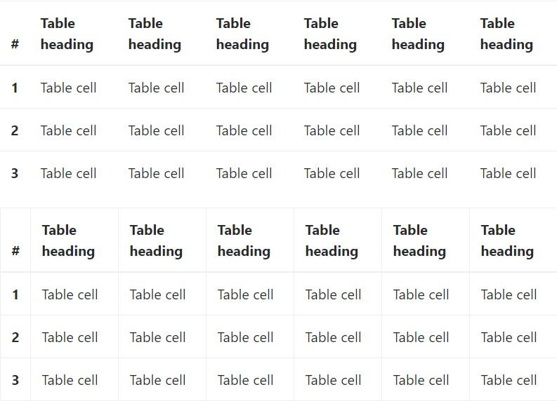 Bootstrap responsive tables